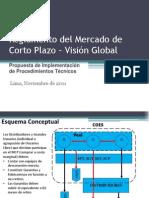 Visión Global Mercado de Corto Plazo