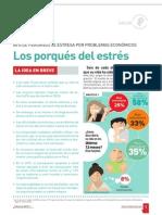 Estrés en los peruanos