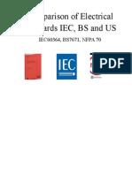 NEC and IEC Comparision
