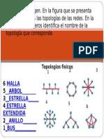 AA1. Imagen Topologia-1