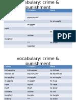 Vocab Crime&Punishment