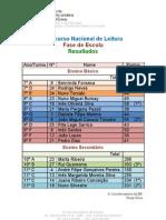 Lista de alunos