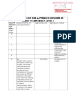 Equipment List for Advanced Diploma in Plant Technology Level i