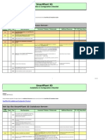 SP3DInstall Checklist
