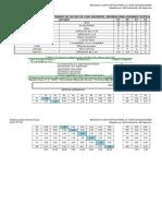 Matrices METODO AHP
