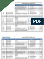 Institucionalizacion (1) lista de habilitados