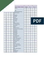 CSM 2013 Marksheets.xlsx