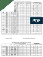 NEW CHART 01.11.2014.doc