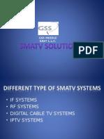 Type of Smatv Sys