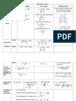 Hyp Test Formulae