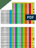 Centralizator Prezente ST-96_Impactul dezastrelor in proiectarea constructiilor_AN IV+V+VI (Oct 2014-Ian 2015)