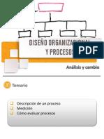 Evaluacion de Procesos Organizacionales