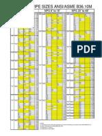 Nominal Pipe Sizes ANSI-ASME B36.10M
