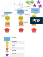 concept map indelicato peds 2014