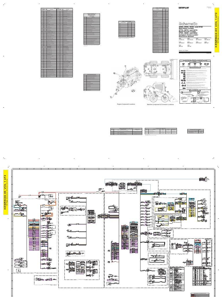 caterpillar 246c compact track loader electrical system rh scribd com Cat 289D Cat 299C