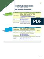 Fac.com.Compconsumidor IV CicloFuentesrecomen