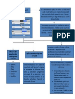 Diagrama de Gantt Mapa Conceptual