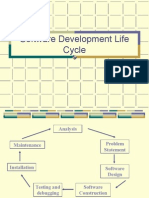 4. Software Development Life Cycle