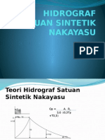 HIDROGRAF SINTETIK NAKAYASU