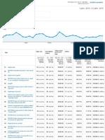 Analytics Www.verdon-Info.net Pages 20150101-20150131 (1)