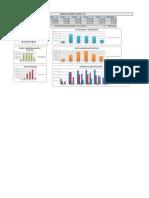 Analisis de Costos y gastos equipos