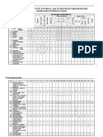 Lista de Consecinte Posibile Ale Actiuni Factorilor de Risc