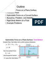 Hydrostatic Forces