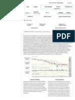 OGXP3 - Cotação Tendência Gráfico Análise Técnica Fundamentalista Bovespa