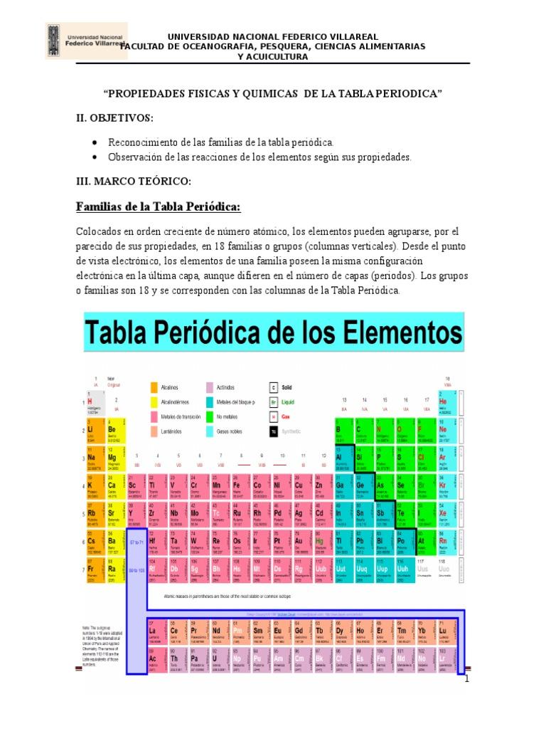 Familias de la tabla periodica 1534229828v1 urtaz Image collections