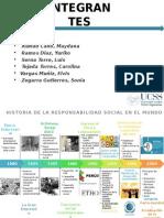 Linea Del Tiempo - HISTORIA DE LA RESPONSABILIDAD SOCIAL