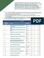 HSC NSW School Ranking 2014