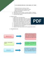 Elaboracion Del PAT 2015