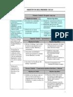 Manual de Clases Dirección valores 1