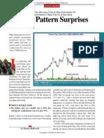 Thomas Bulkowski-Chart Pattern Surpries(6 Pages)