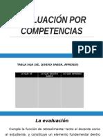 Instrumentos Para La Evaluacion de Las Competencias Genéricas