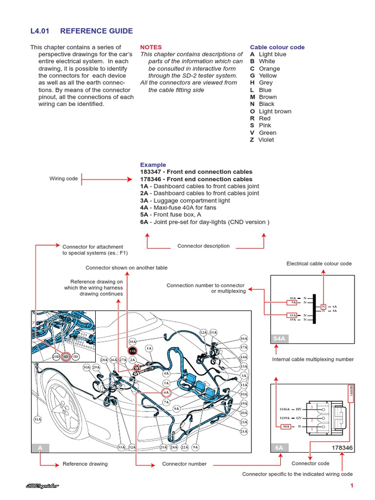 kubota f2560 wiring diagram usy masterpiecelite uk \u2022 l2900 kubota tractor wiring diagrams f2560 kubota wiring diagram circuit diagram maker kubota f2560 hydrostatic transmission maintenance kubota antifreeze