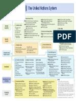 Un System Chart Color Lg
