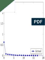 Example Graph Tik z