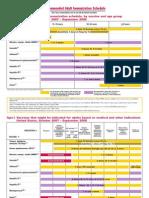Adult Vaccine Schedule
