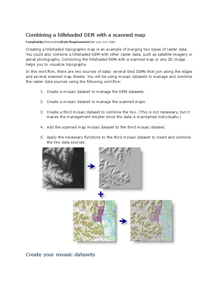 Combining A Hillshaded DEM With A Scanned Map Topography Graphics - Dem data sources