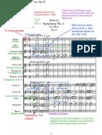 Beethoven Symphony No. 5, Allegro Con Brio - Annotated Score-2