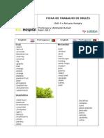 Ficha de Trabalho de Inglês Food File