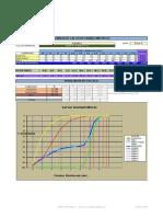 Composição Granulométrica - 3 Materiais