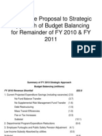 Alternative Proposal to Strategic Approach of Budget