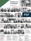 02-02-2015 Sacuden 43 cambios en 13 secretarías estatales