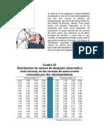 Ejercicios Medida de Ten Central PDF