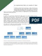 Propuesta de Estructura Organizacional Fábrica de Muebles El Súper Mueble