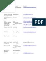 214412767 Mba Companies Database