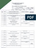 Formato de Planificacion_instalaciones II