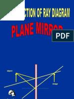 Plane mirror.ppt